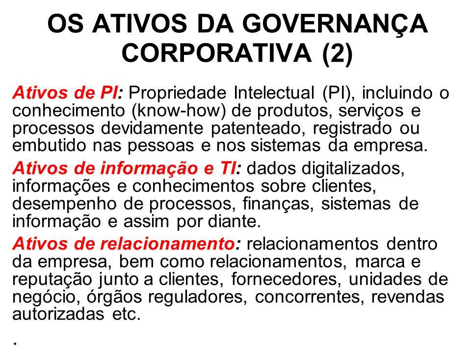 OS ATIVOS DA GOVERNANÇA CORPORATIVA (2)