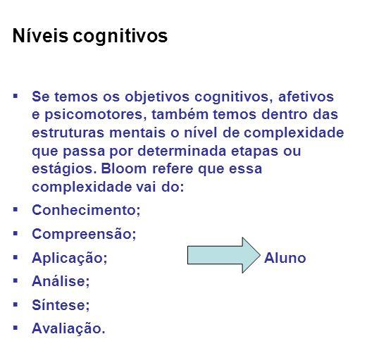 Níveis cognitivos