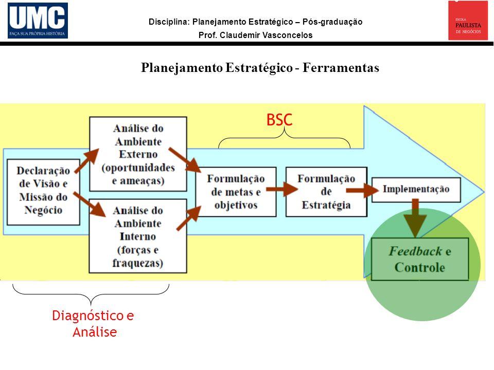 Planejamento Estratégico - Ferramentas