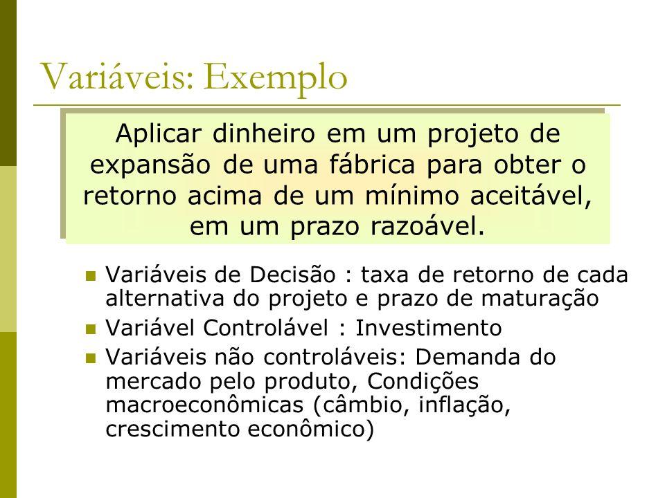 Variáveis: ExemploAplicar dinheiro em um projeto de expansão de uma fábrica para obter o retorno acima de um mínimo aceitável, em um prazo razoável.