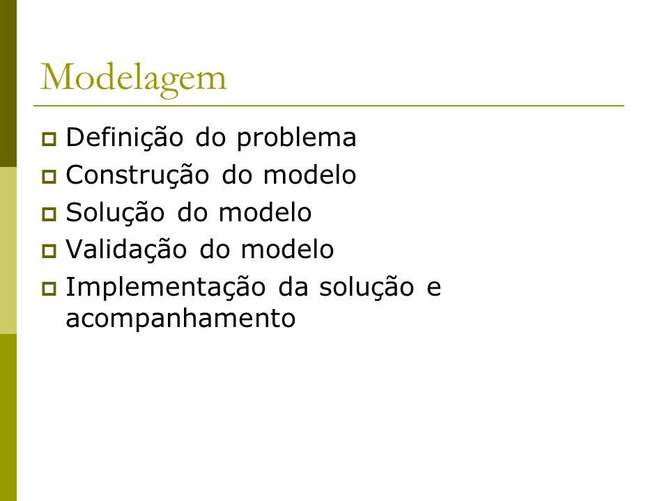 Modelagem Definição do problema Construção do modelo Solução do modelo