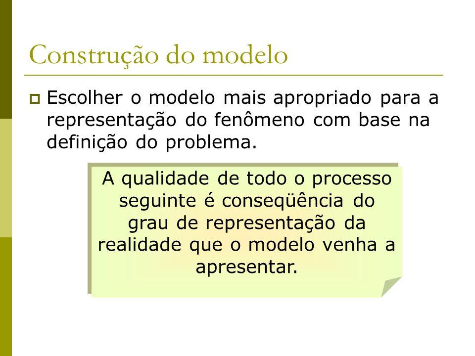 Construção do modeloEscolher o modelo mais apropriado para a representação do fenômeno com base na definição do problema.