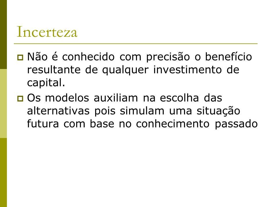 IncertezaNão é conhecido com precisão o benefício resultante de qualquer investimento de capital.