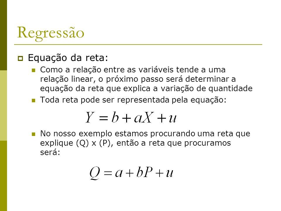 Regressão Equação da reta:
