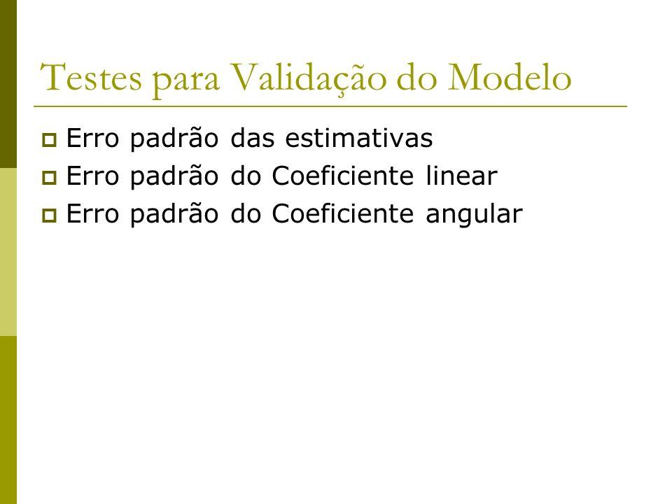 Testes para Validação do Modelo
