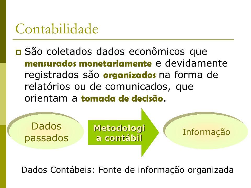 Dados Contábeis: Fonte de informação organizada