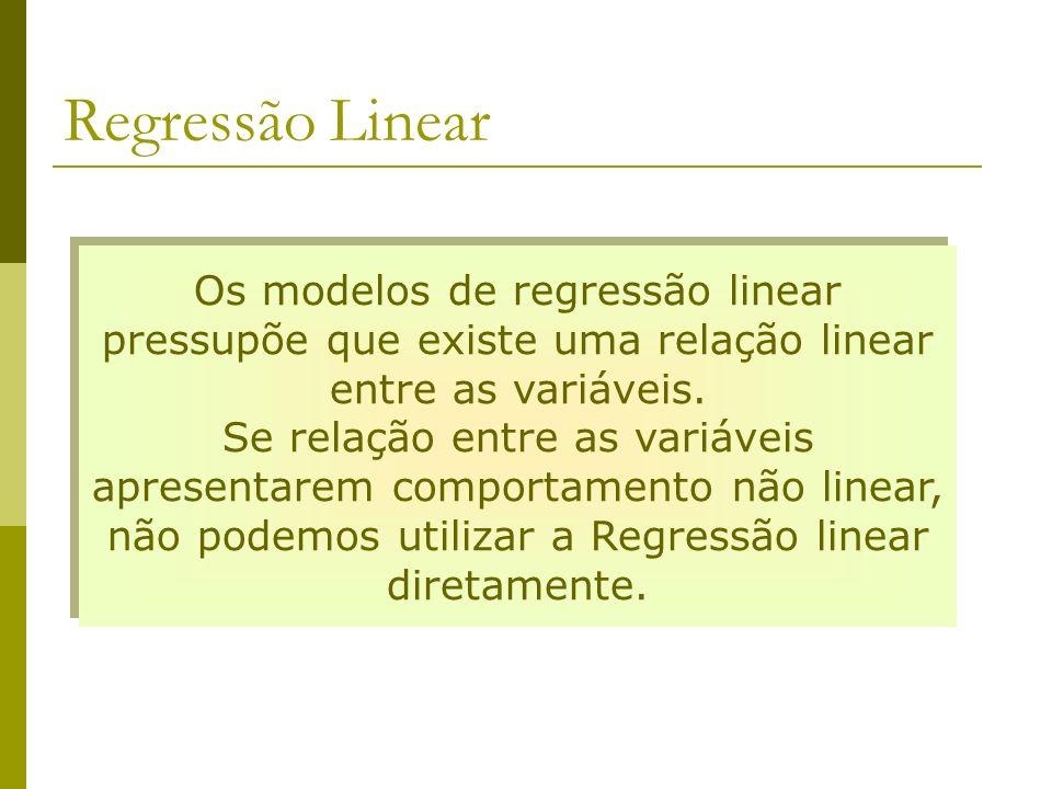 Regressão Linear Os modelos de regressão linear pressupõe que existe uma relação linear entre as variáveis.