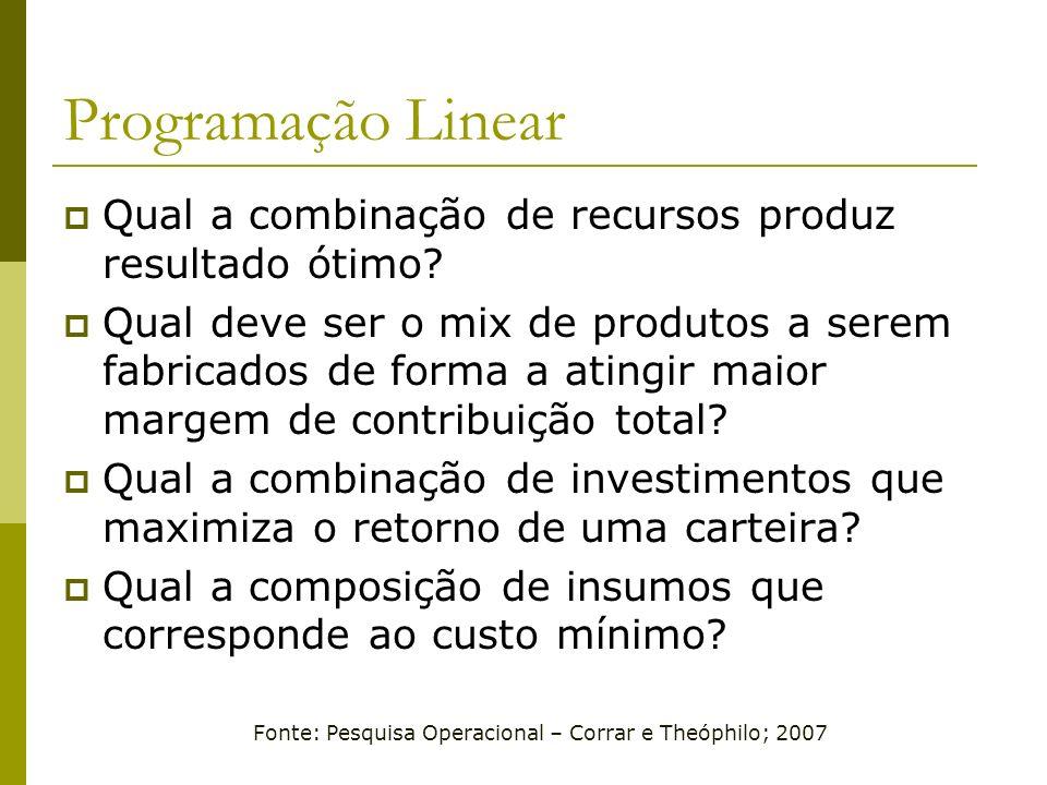 Fonte: Pesquisa Operacional – Corrar e Theóphilo; 2007