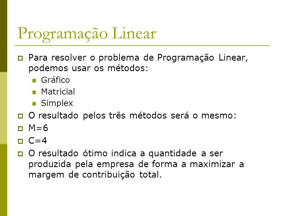 Programação LinearPara resolver o problema de Programação Linear, podemos usar os métodos: Gráfico.