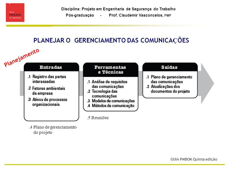 PLANEJAR O GERENCIAMENTO DAS COMUNICAÇÕES