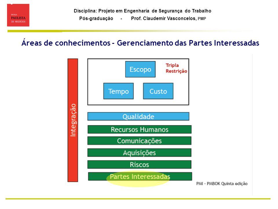 Áreas de conhecimentos - Gerenciamento das Partes Interessadas