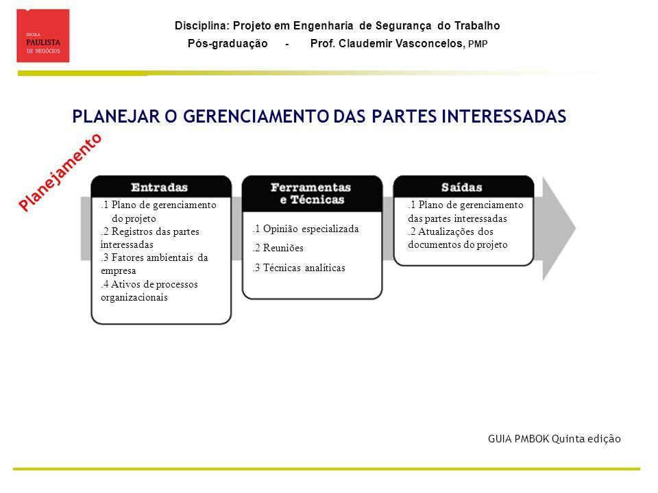 PLANEJAR O GERENCIAMENTO DAS PARTES INTERESSADAS