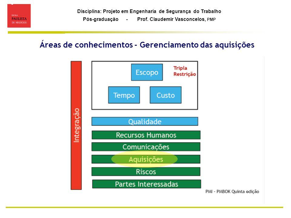 Áreas de conhecimentos - Gerenciamento das aquisições