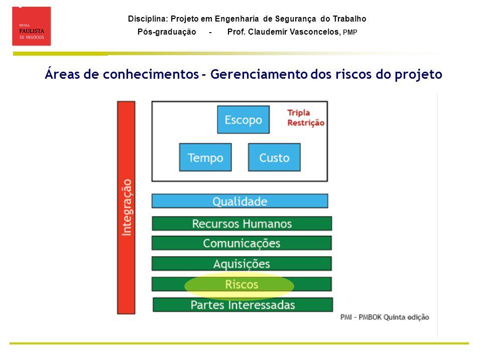 Áreas de conhecimentos - Gerenciamento dos riscos do projeto