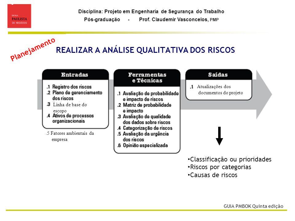 REALIZAR A ANÁLISE QUALITATIVA DOS RISCOS