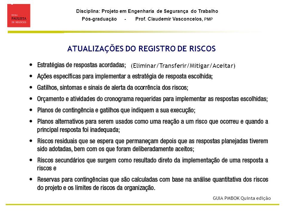 ATUALIZAÇÕES DO REGISTRO DE RISCOS