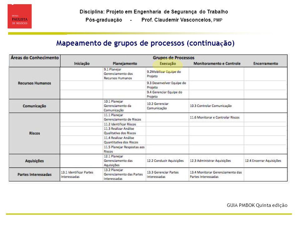 Mapeamento de grupos de processos (continuação)