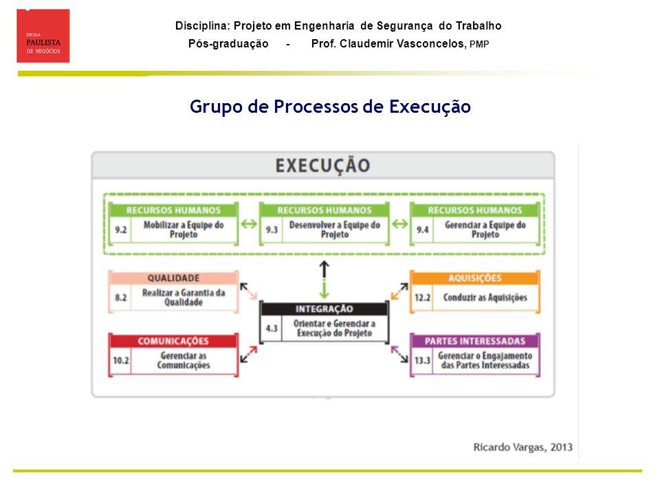 Grupo de Processos de Execução
