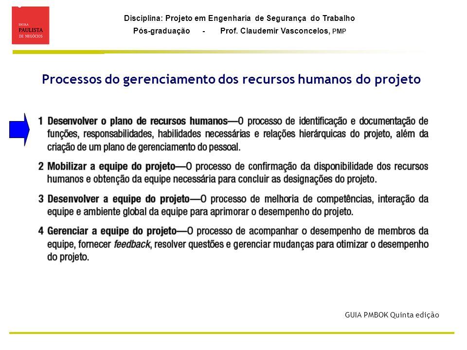Processos do gerenciamento dos recursos humanos do projeto