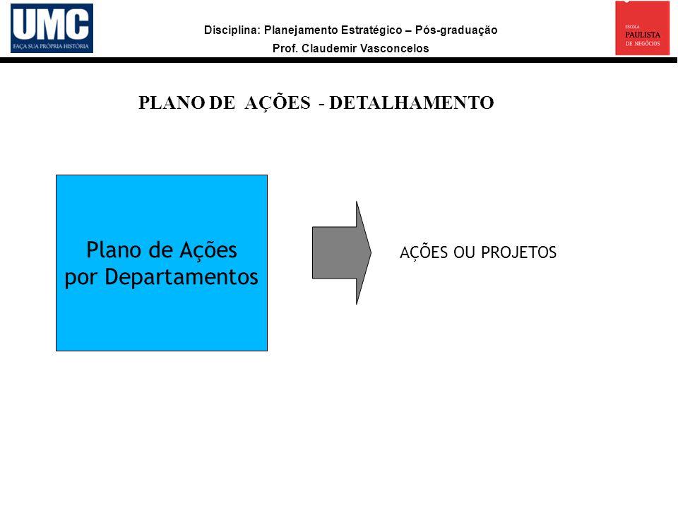 Plano de Ações por Departamentos PLANO DE AÇÕES - DETALHAMENTO a