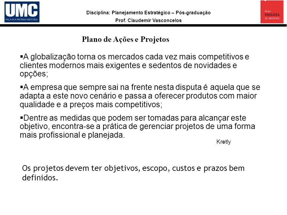 Plano de Ações e Projetos