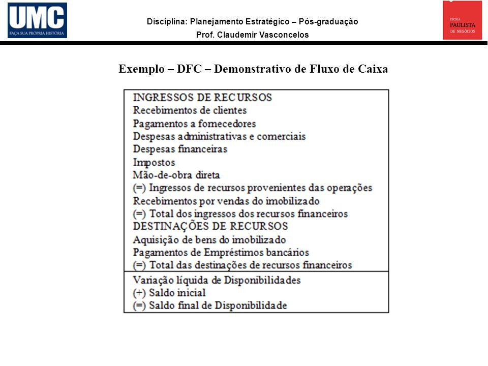 Exemplo – DFC – Demonstrativo de Fluxo de Caixa