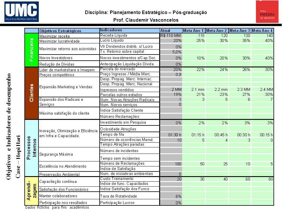 Dados fictícios para fins acadêmicos