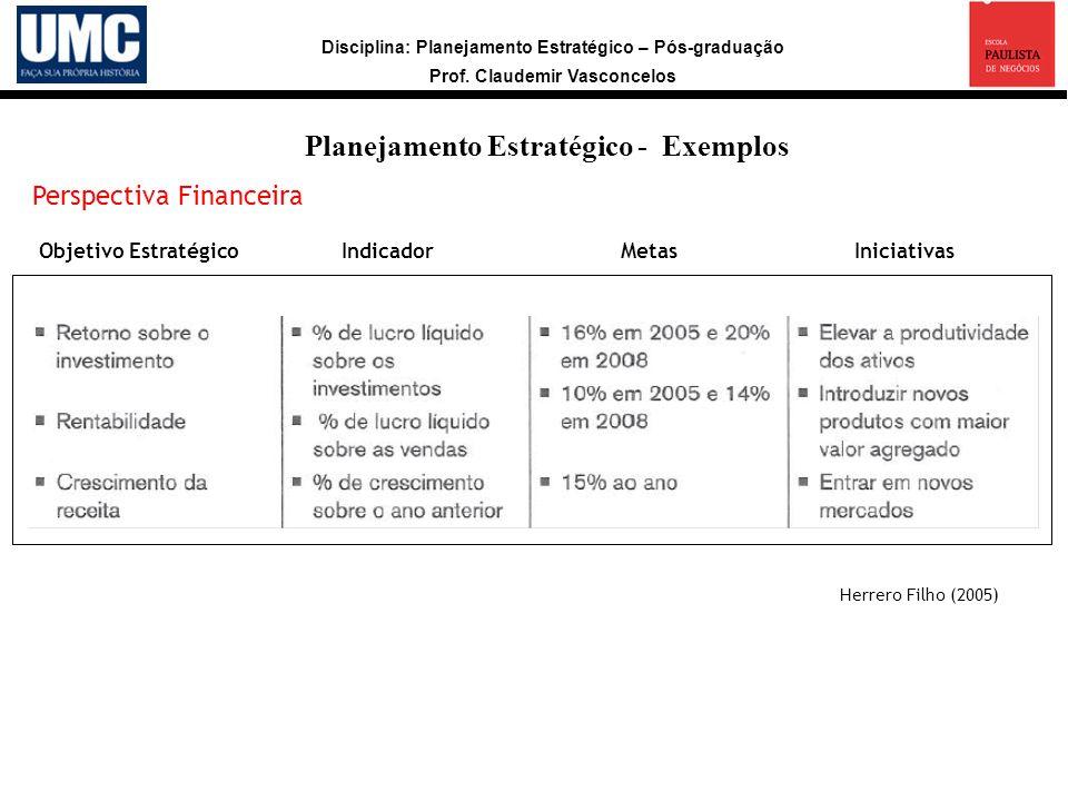 Perspectiva Financeira
