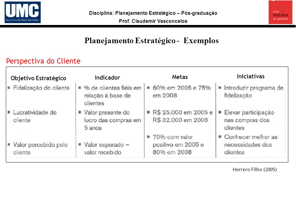 Perspectiva do Cliente