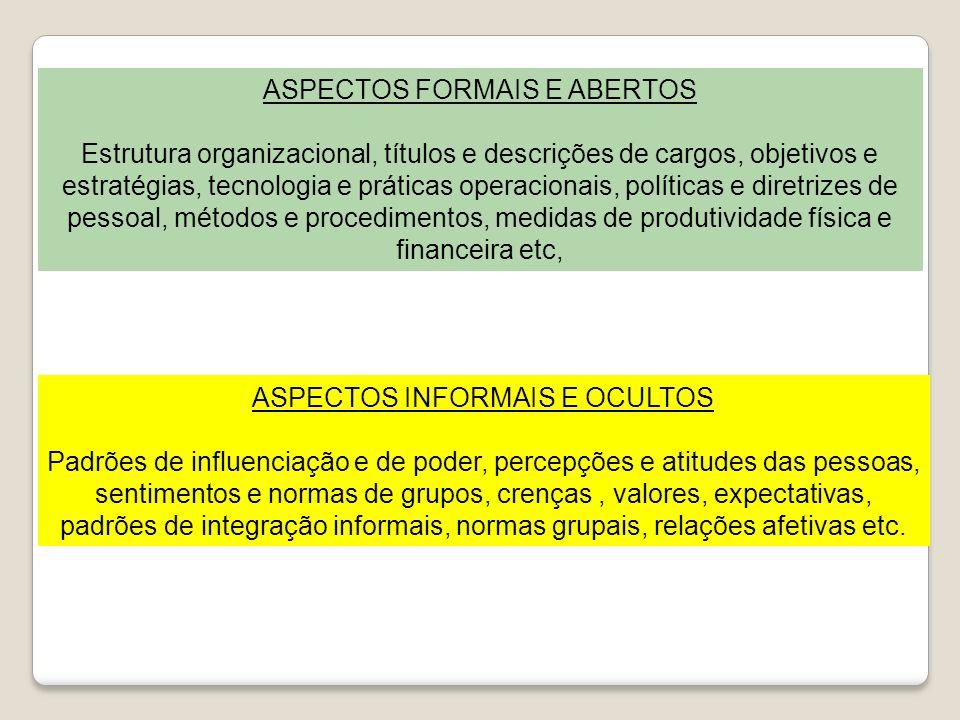 ASPECTOS FORMAIS E ABERTOS