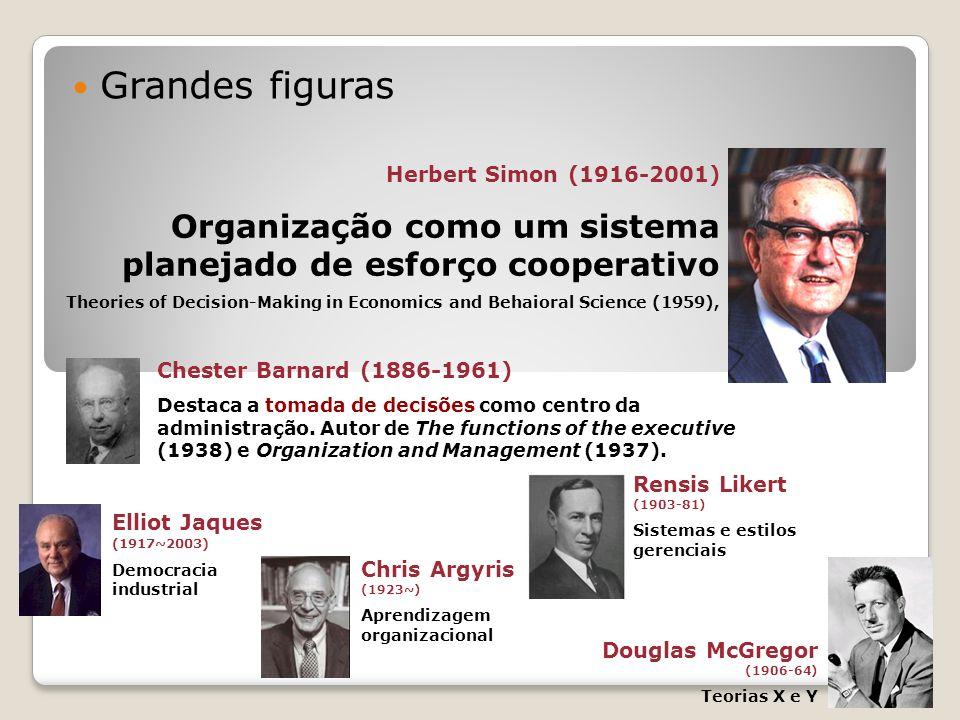 Grandes figuras Herbert Simon (1916-2001) Organização como um sistema planejado de esforço cooperativo.