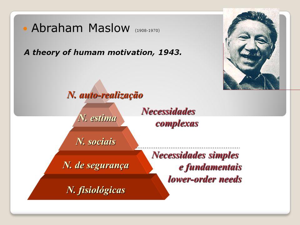 Abraham Maslow (1908-1970) N. auto-realização Necessidades N. estima