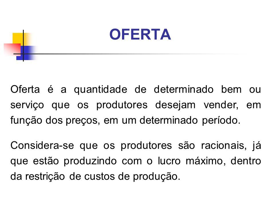 OFERTA Oferta é a quantidade de determinado bem ou serviço que os produtores desejam vender, em função dos preços, em um determinado período.