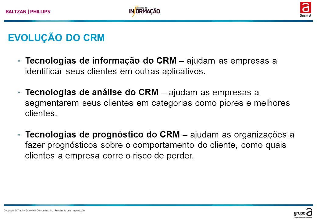 EVOLUÇÃO DO CRM Tecnologias de informação do CRM – ajudam as empresas a identificar seus clientes em outras aplicativos.