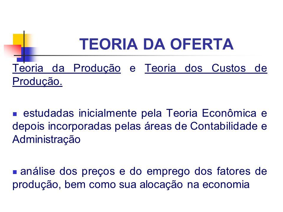 TEORIA DA OFERTA Teoria da Produção e Teoria dos Custos de Produção.