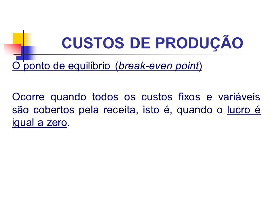 CUSTOS DE PRODUÇÃO O ponto de equilíbrio (break-even point)