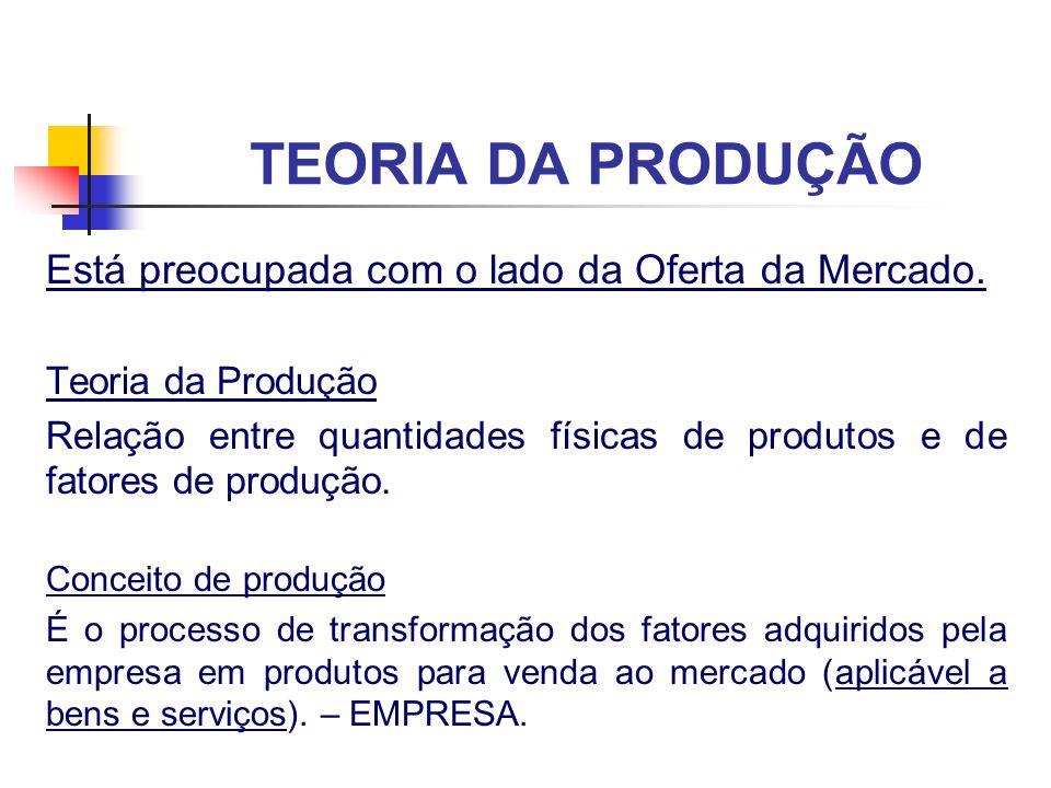 TEORIA DA PRODUÇÃO Está preocupada com o lado da Oferta da Mercado.