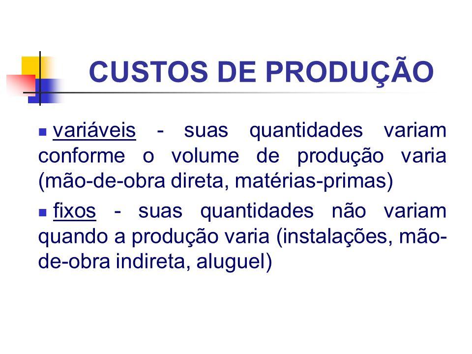 CUSTOS DE PRODUÇÃO variáveis - suas quantidades variam conforme o volume de produção varia (mão-de-obra direta, matérias-primas)