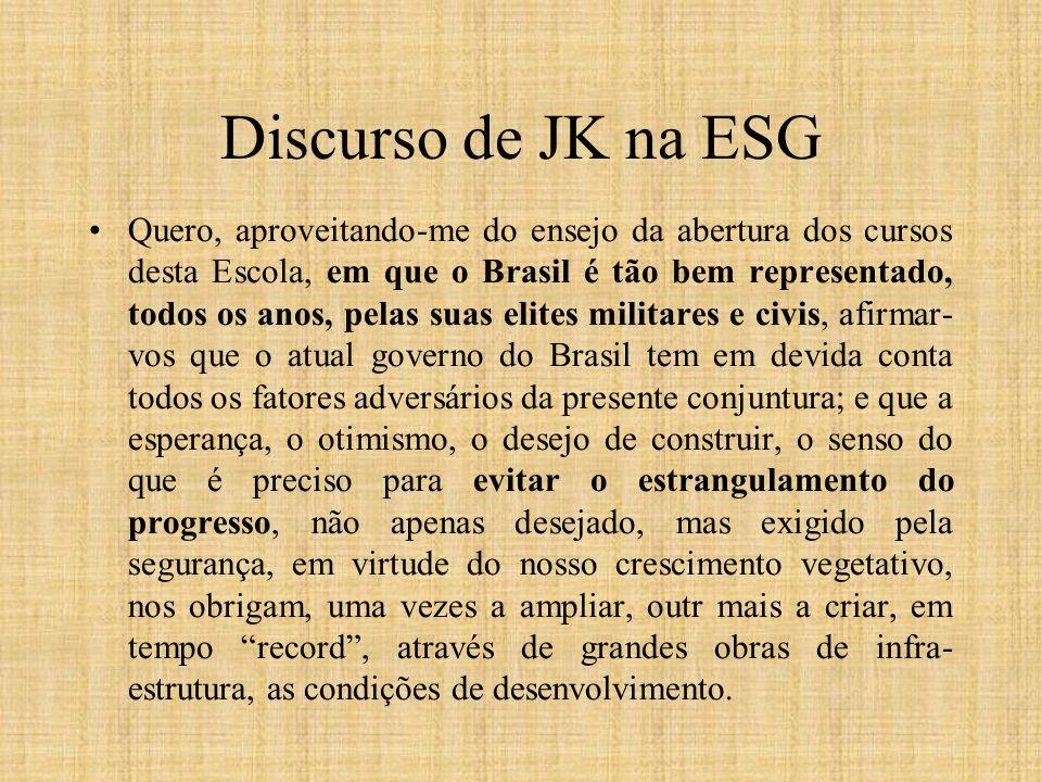 Discurso de JK na ESG