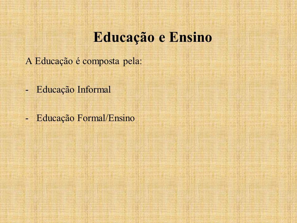 Educação e Ensino A Educação é composta pela: Educação Informal