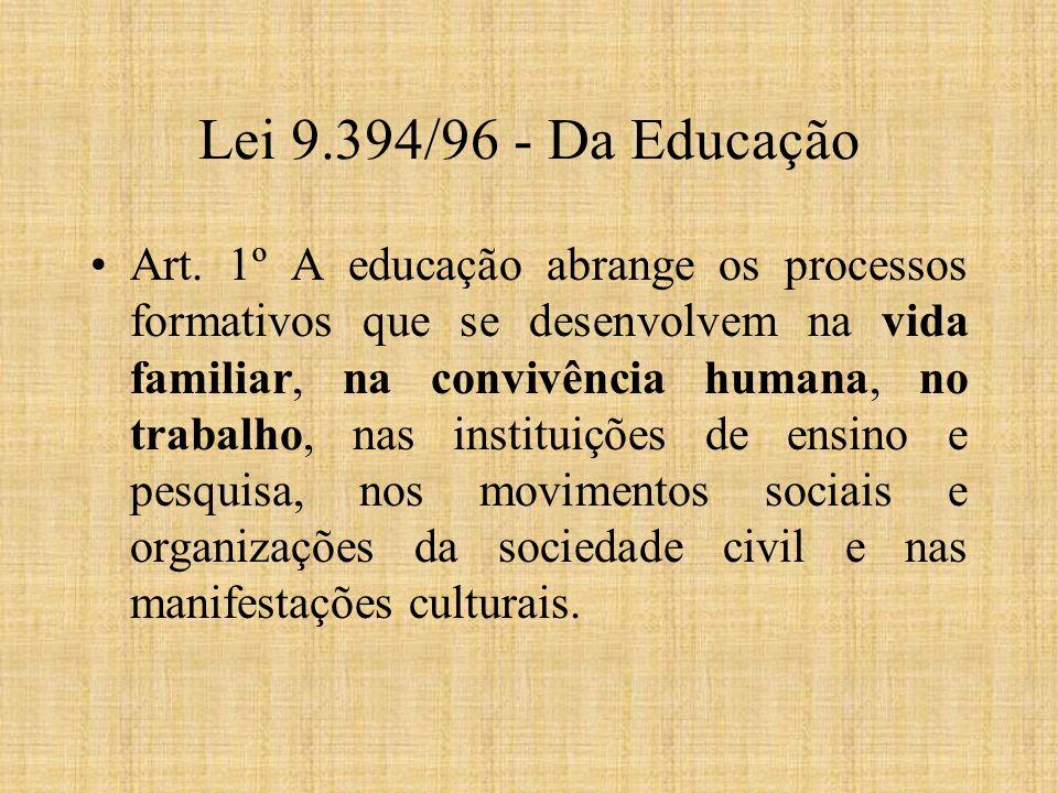 Lei 9.394/96 - Da Educação