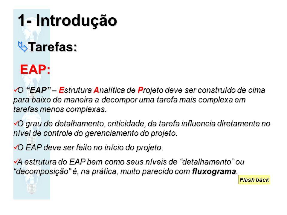 1- Introdução Tarefas: EAP: