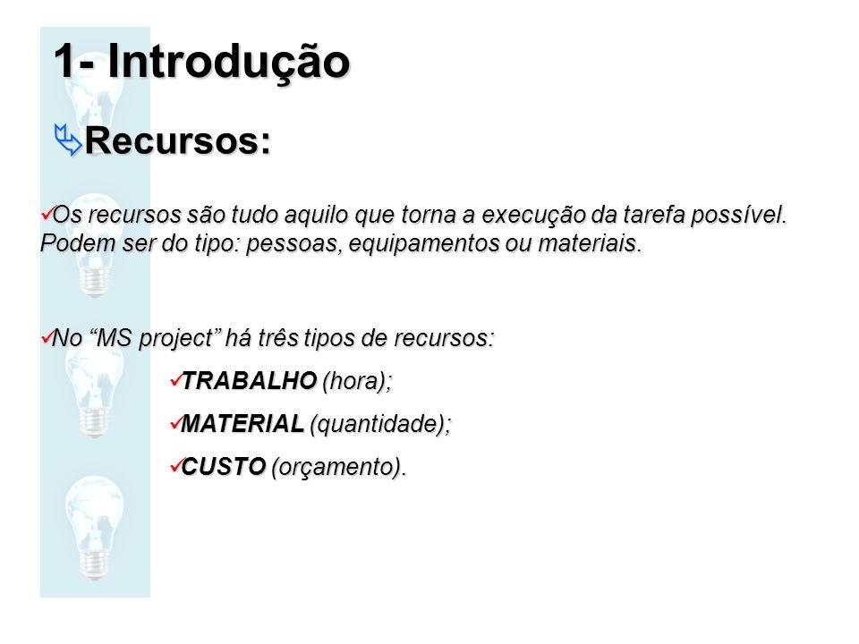 1- Introdução Recursos: