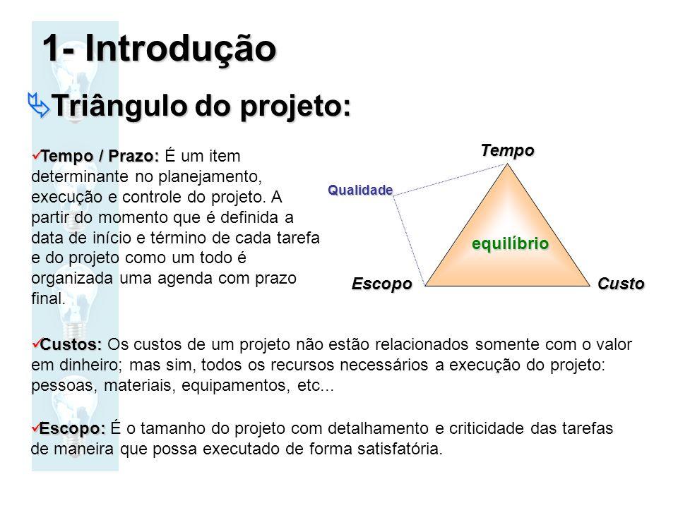 1- Introdução Triângulo do projeto: Tempo Custo Escopo