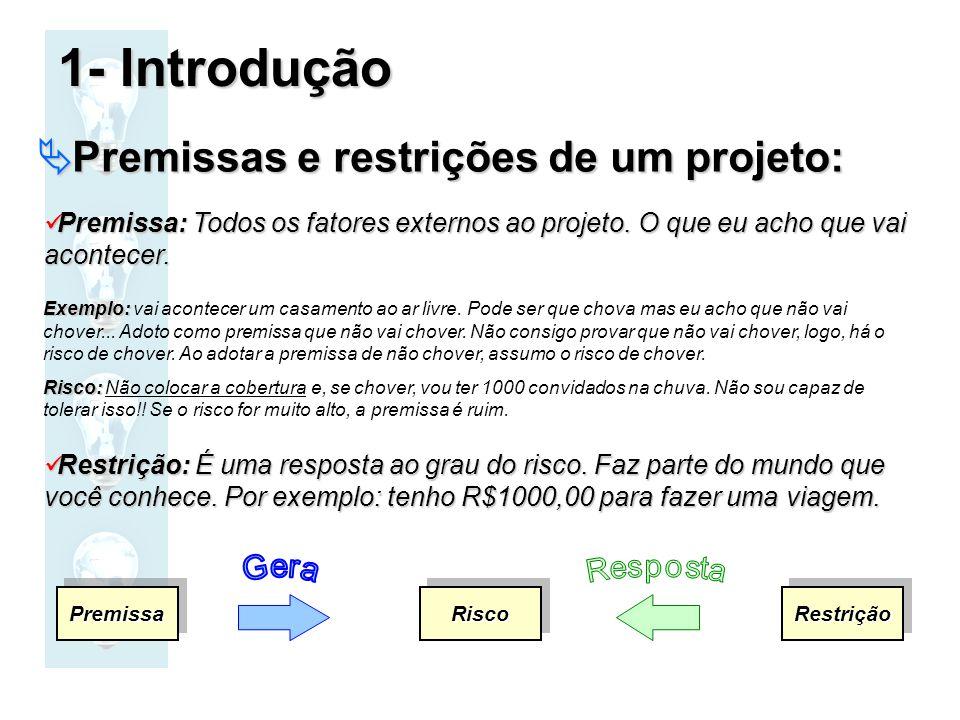 1- Introdução Premissas e restrições de um projeto: