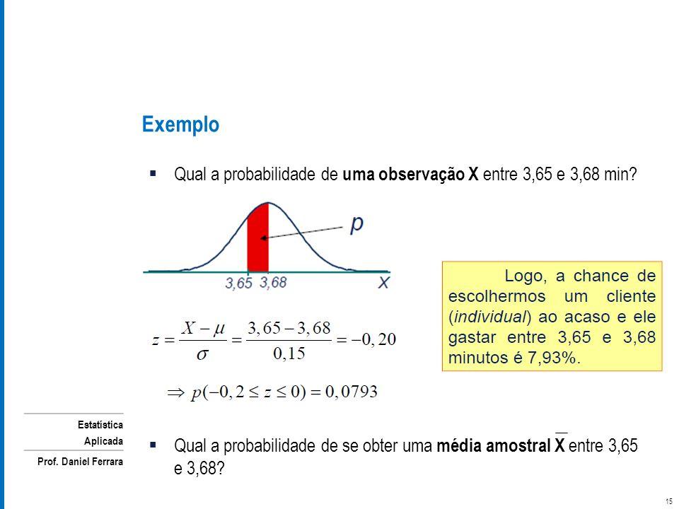 Exemplo Qual a probabilidade de uma observação X entre 3,65 e 3,68 min.