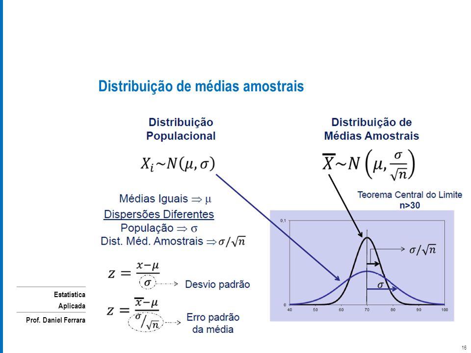 Distribuição de médias amostrais