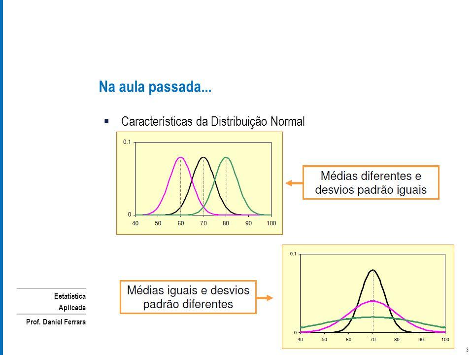 Na aula passada... Características da Distribuição Normal