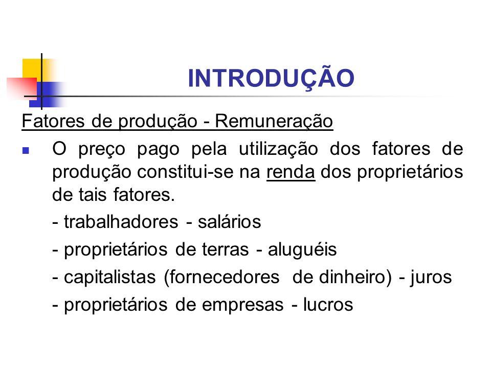 INTRODUÇÃO Fatores de produção - Remuneração