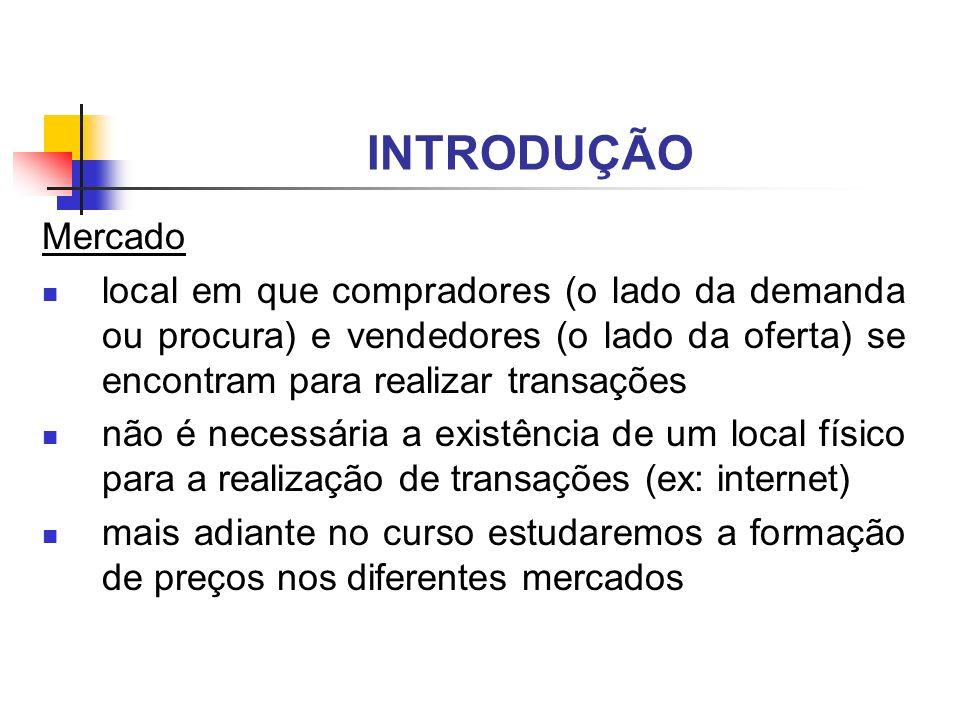 INTRODUÇÃO Mercado. local em que compradores (o lado da demanda ou procura) e vendedores (o lado da oferta) se encontram para realizar transações.
